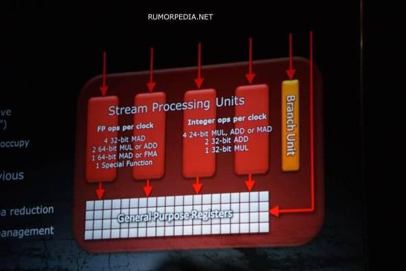AMD RADEON HD 6970