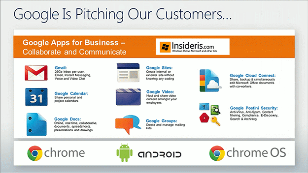 Microsoft Office (Exchange) vs. Google Apps