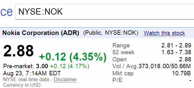 Nokia Share Price Reach $3